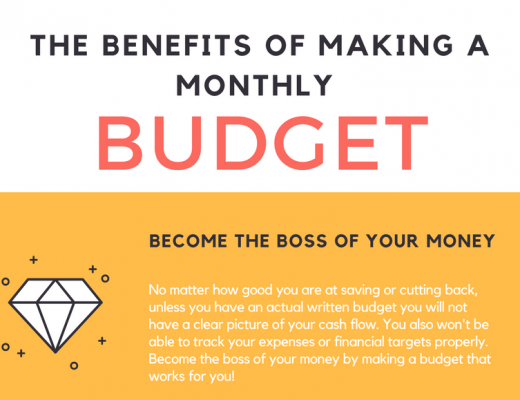 Make a budget that works for you